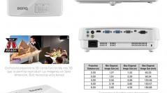 Benq-Proyector-Cañon-MS524-videoHD3D-3000lumens-lamparalargaduracion-8Mproyeccion-fotos-1